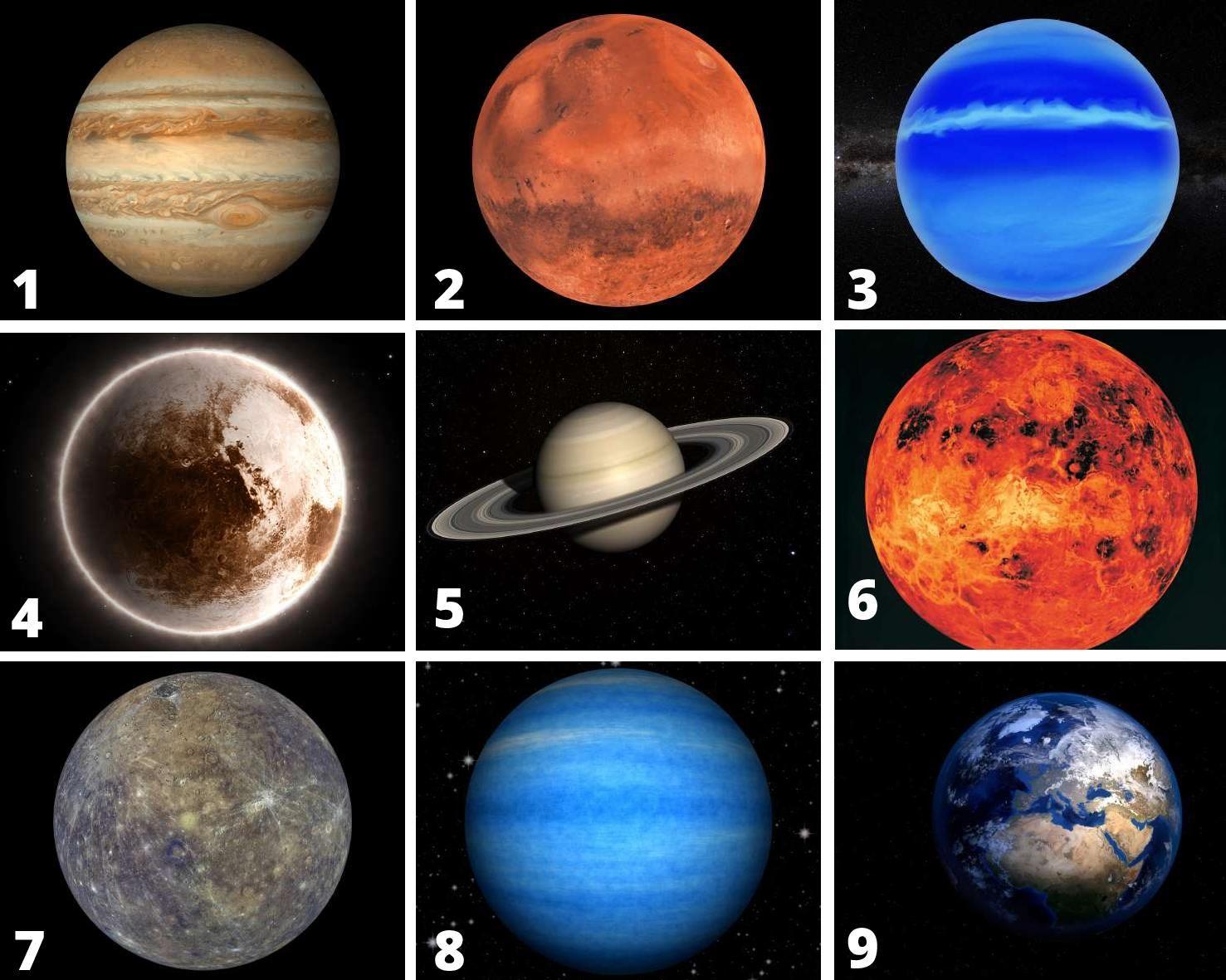 Guess The Planet Fun Quiz Questions Quiz Questions And Answers Pub Quiz Questions