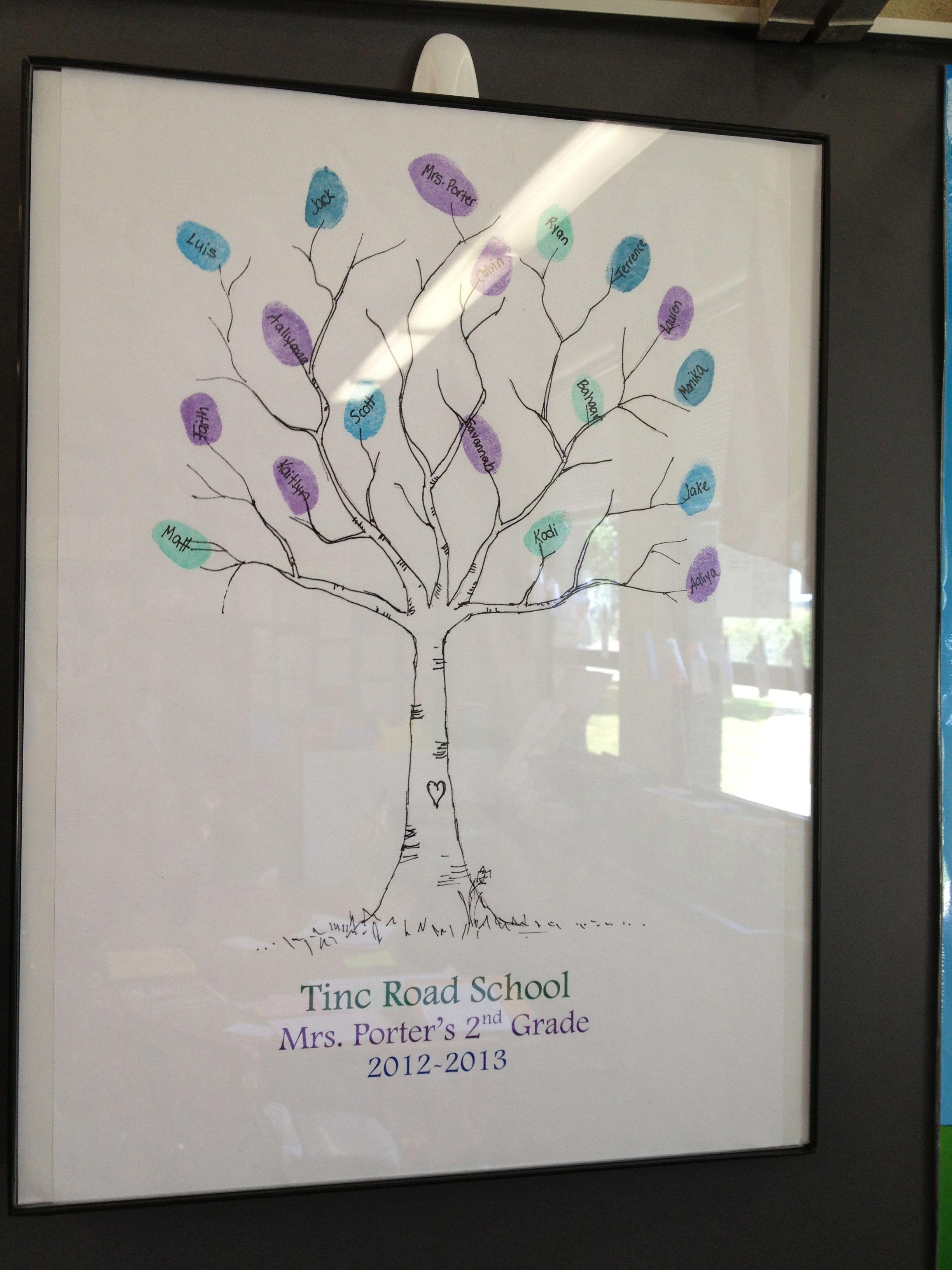 Classroom Friendship Tree