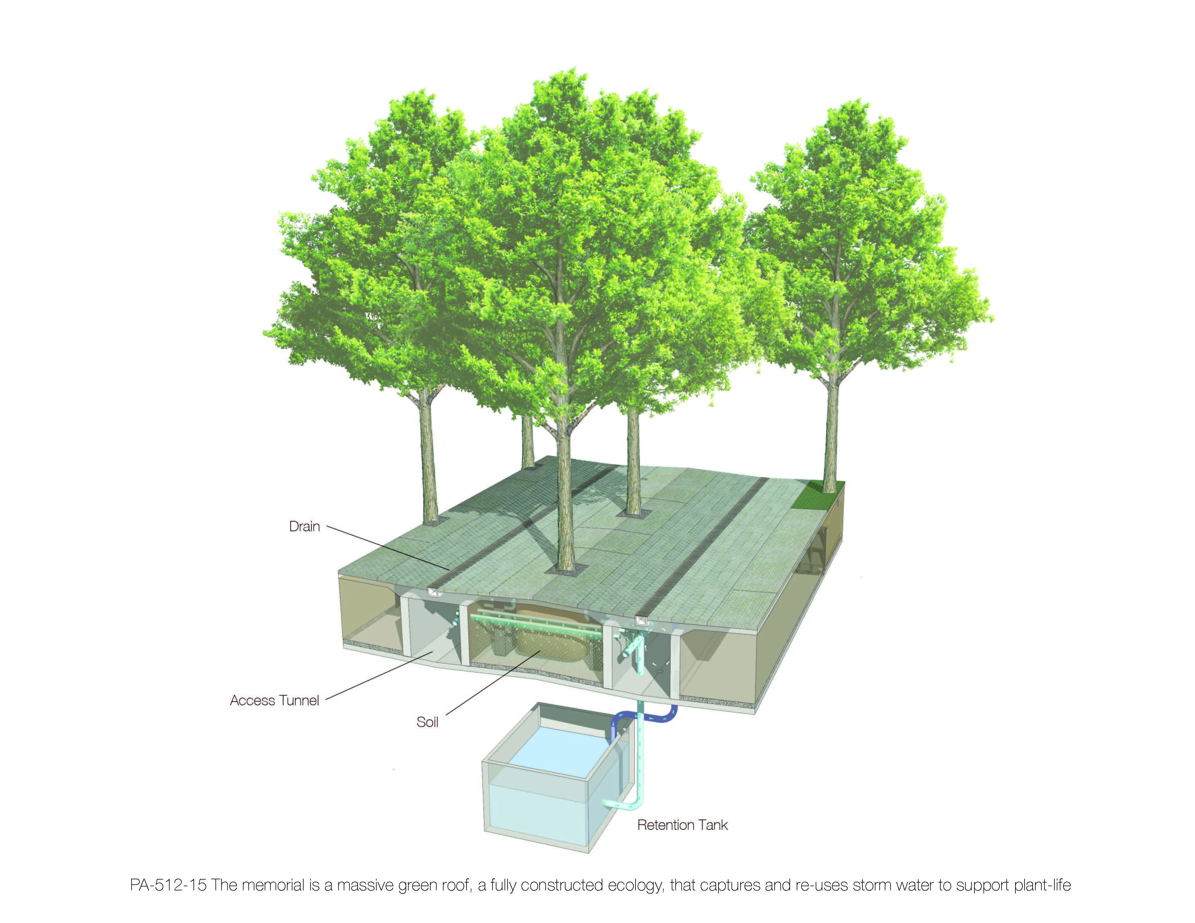 43++ Green roof design manual ideas in 2021