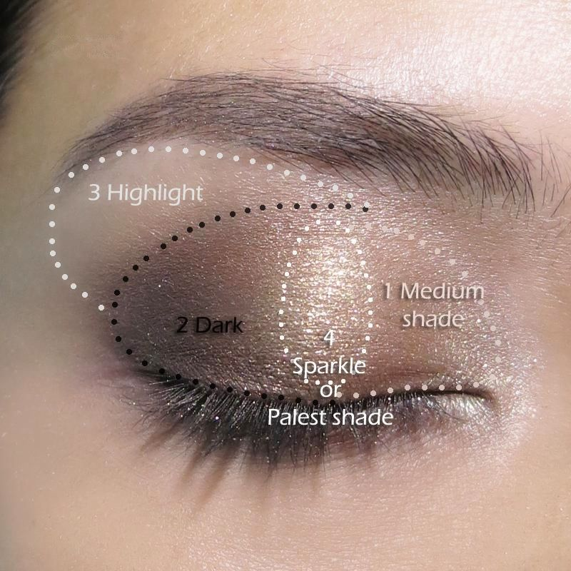 Pin on Glitter Eyeshadow
