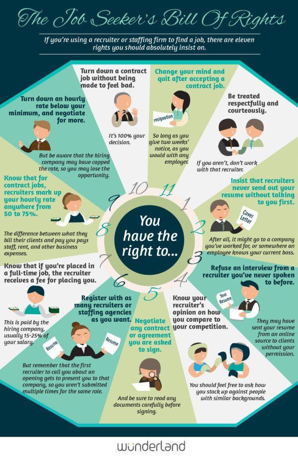 Infographic: The Job Seeker\'s Bill of Rights | job | Pinterest | Job ...