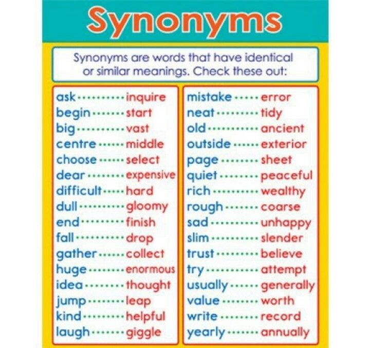 What are synonyms? Words that have similar meanings for ex&le sad is similar
