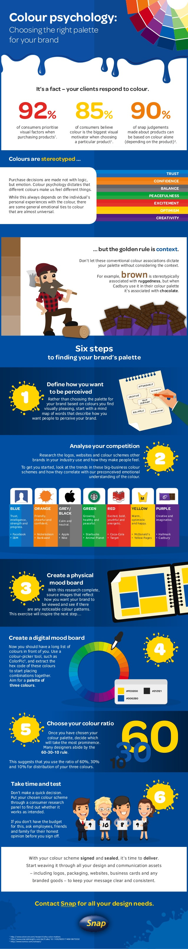 Colour Psychology Infographic Marketing Color Psychology Social Media Marketing Jobs Branding Infographic