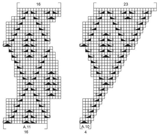 """Chal de punto DROPS con patrón de calados. Presentado en """"Lace"""" y ..."""
