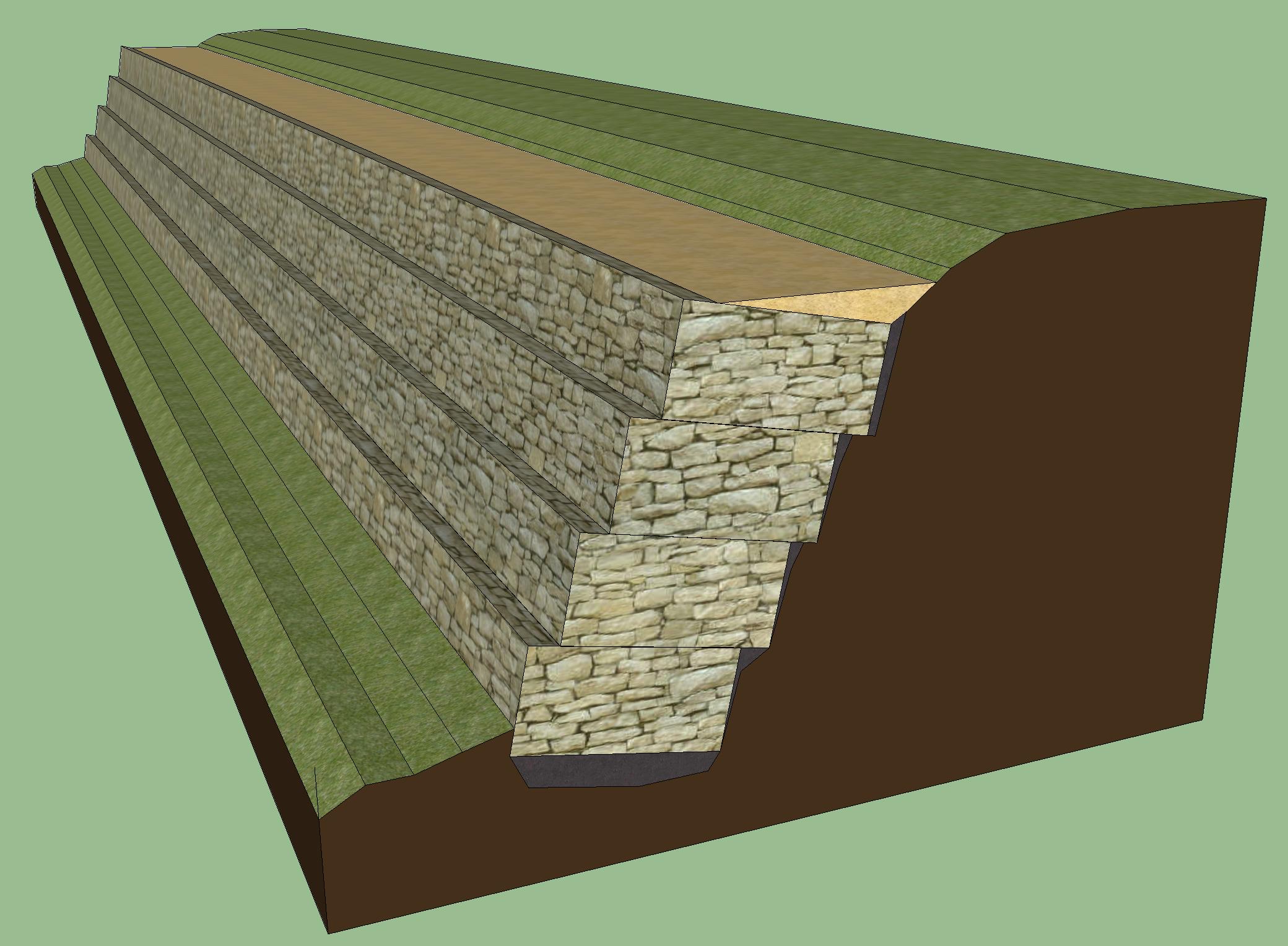 Reclined Gabion Wall- Steep Slope