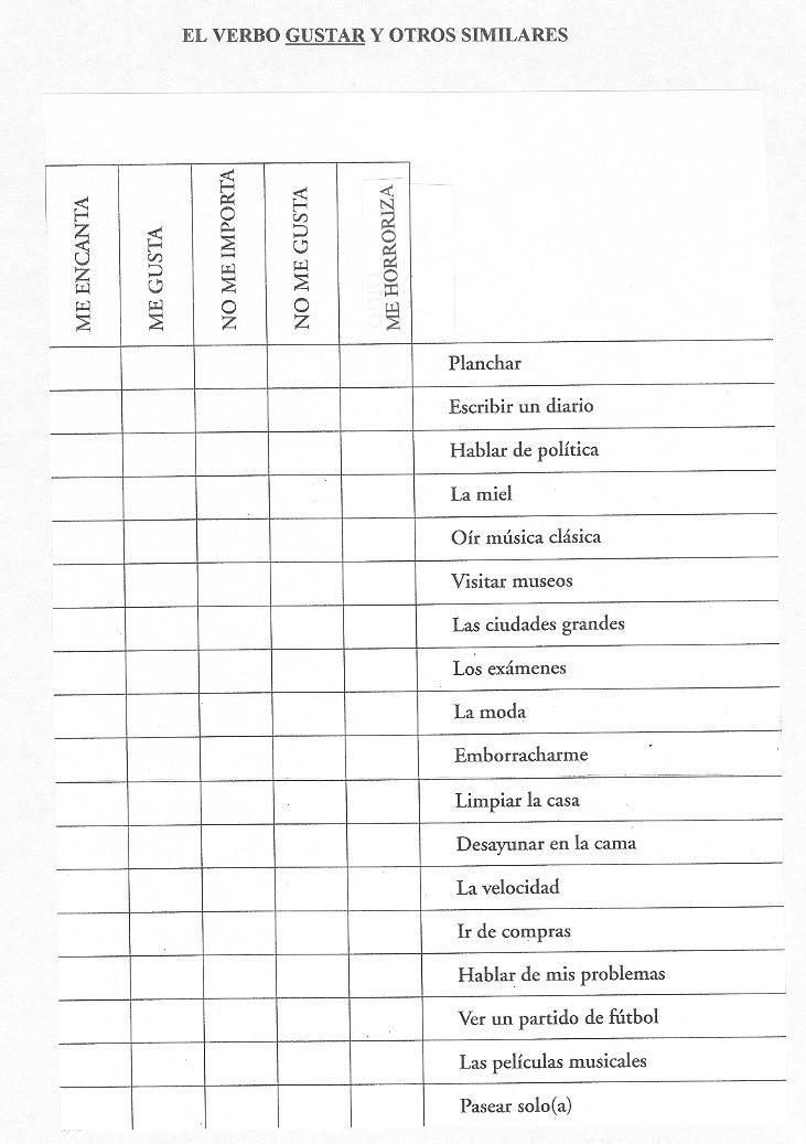 Verbs Like Gustar Worksheet Sharebrowse – Verbs Like Gustar Worksheet