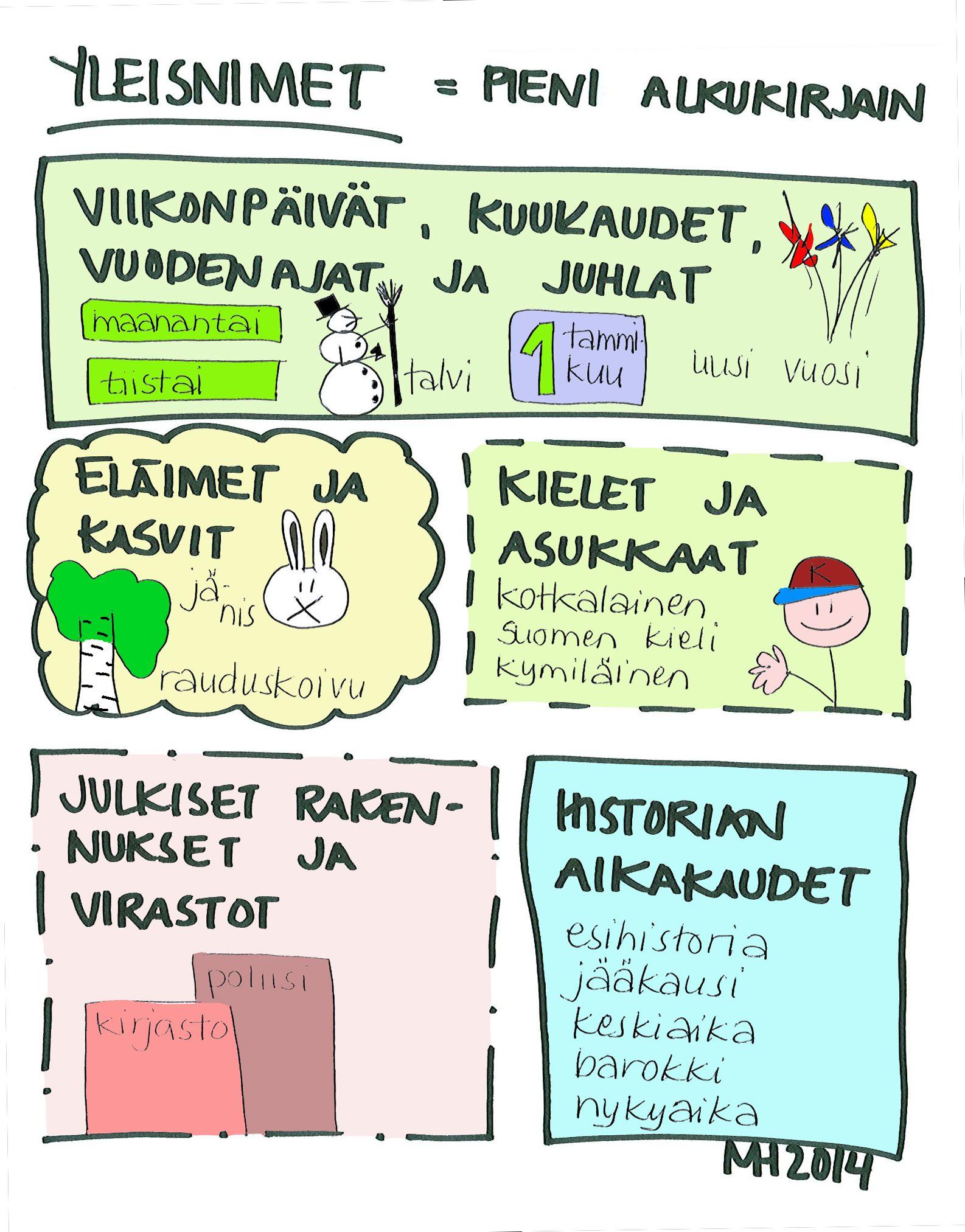 Suomen Kieli Isolla Vai Pienellä