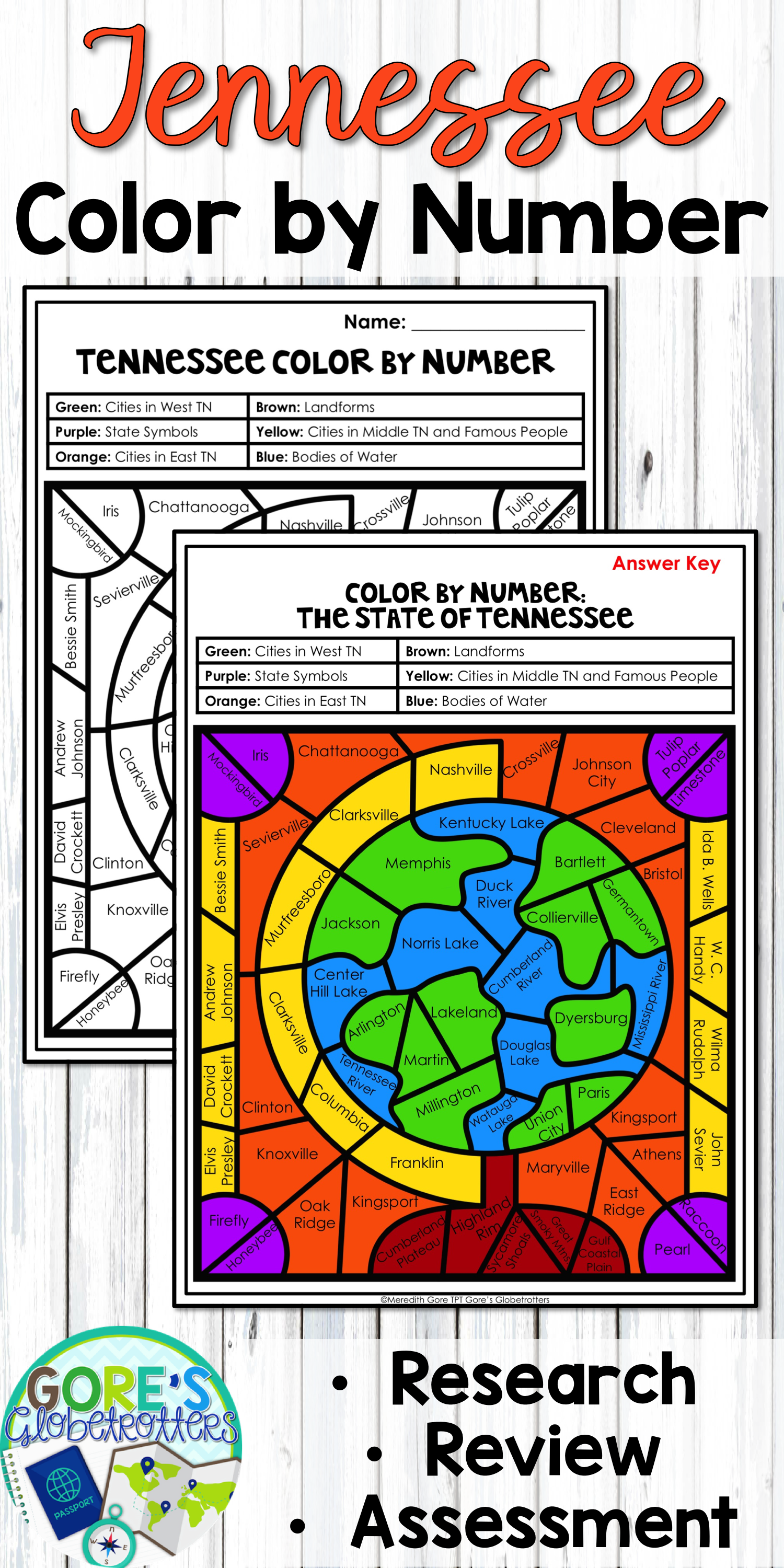 Tennessee Social Stu S Color By Number