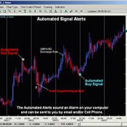 Forex mechanical trading strategy