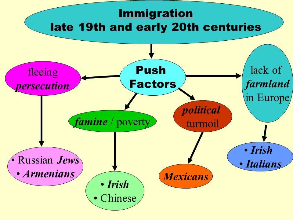 Immigration Ellis Island Powerpoint Presentation