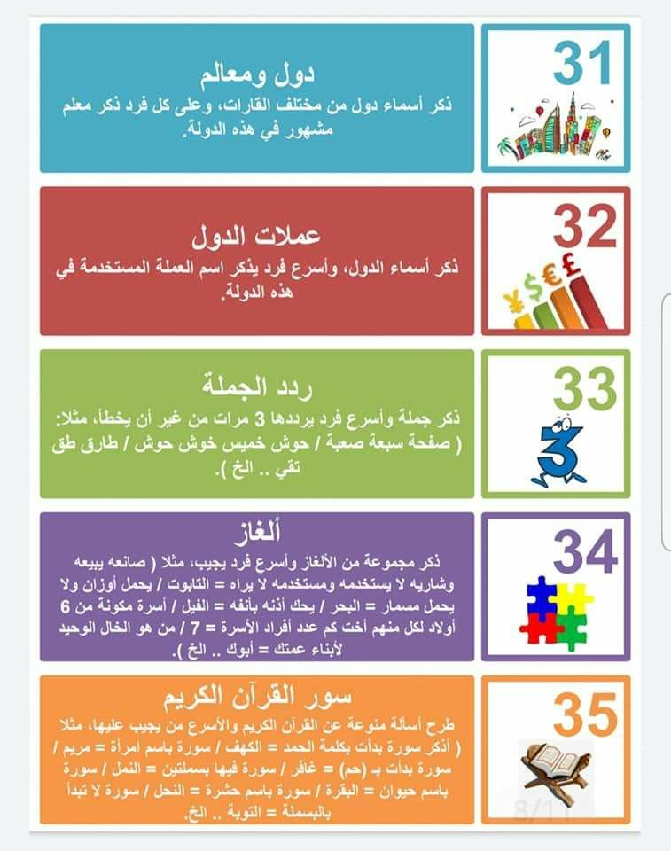 Pin By Amani Douri On Baby Activities Infant Activities Activities Map