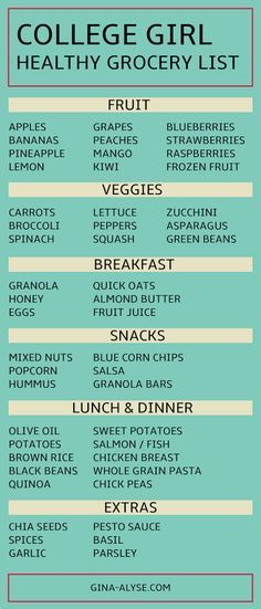 Healthy College Girl Grocery List College, Goal and Apartments - new apartment checklist