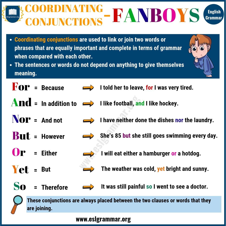 Coordinating Conjunction (FANBOYS): Useful Rules \u0026 Examples - ESL Grammar   Coordinating  conjunctions [ 1500 x 1500 Pixel ]