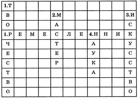 Математика. 1 класс. Рабочая тетрадь №1 к учебнику м. И. Башмакова.