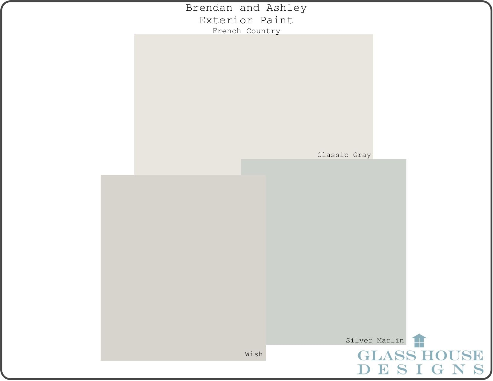 French Country Paint Color Scheme- Benjamin Moore Paint