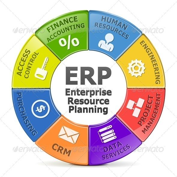 Vector ERP System  #GraphicRiver         Folder include EPS10, Ai and JPG files. EPS10, Ai files can edit in Adobe Illustrator CS5, CS5.5, CS6 and CS. 100% Vector. Vector ERP system isolated on white background. Gradients and blends used.                     Created: 29 November 13                    Graphics Files Included:   JPG Image #Vector EPS #AI Illustrator                   Layered:   No                   Minimum Adobe CS Version:   CS             Tags      access #accounting…