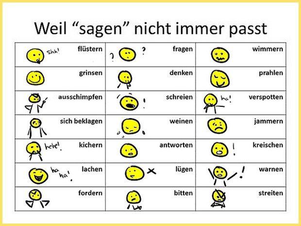 Weil \'sagen\' nicht immer passt ... | Deutsch lernen (German ...