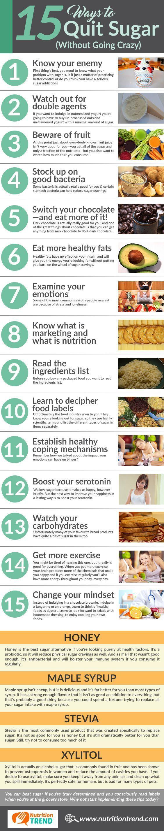 15 Ways to Quit Sugar + 4 Alternatives to Sugar #sugardetoxplan