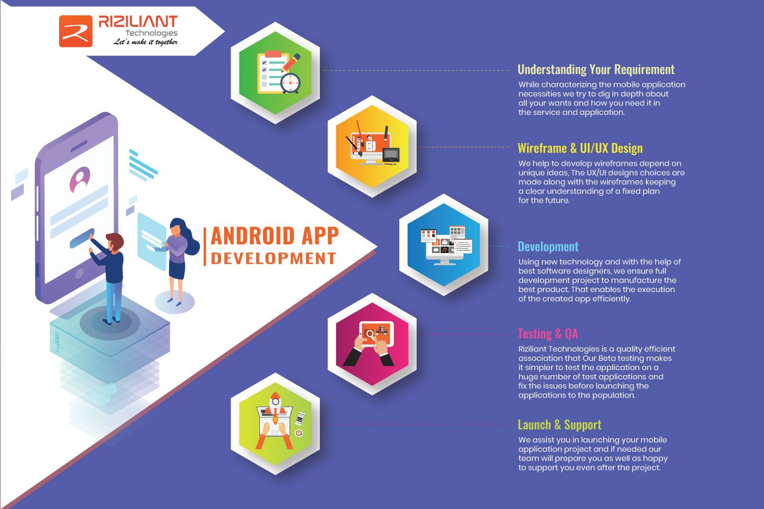 Pin by Riziliant Technologies on Android App Development