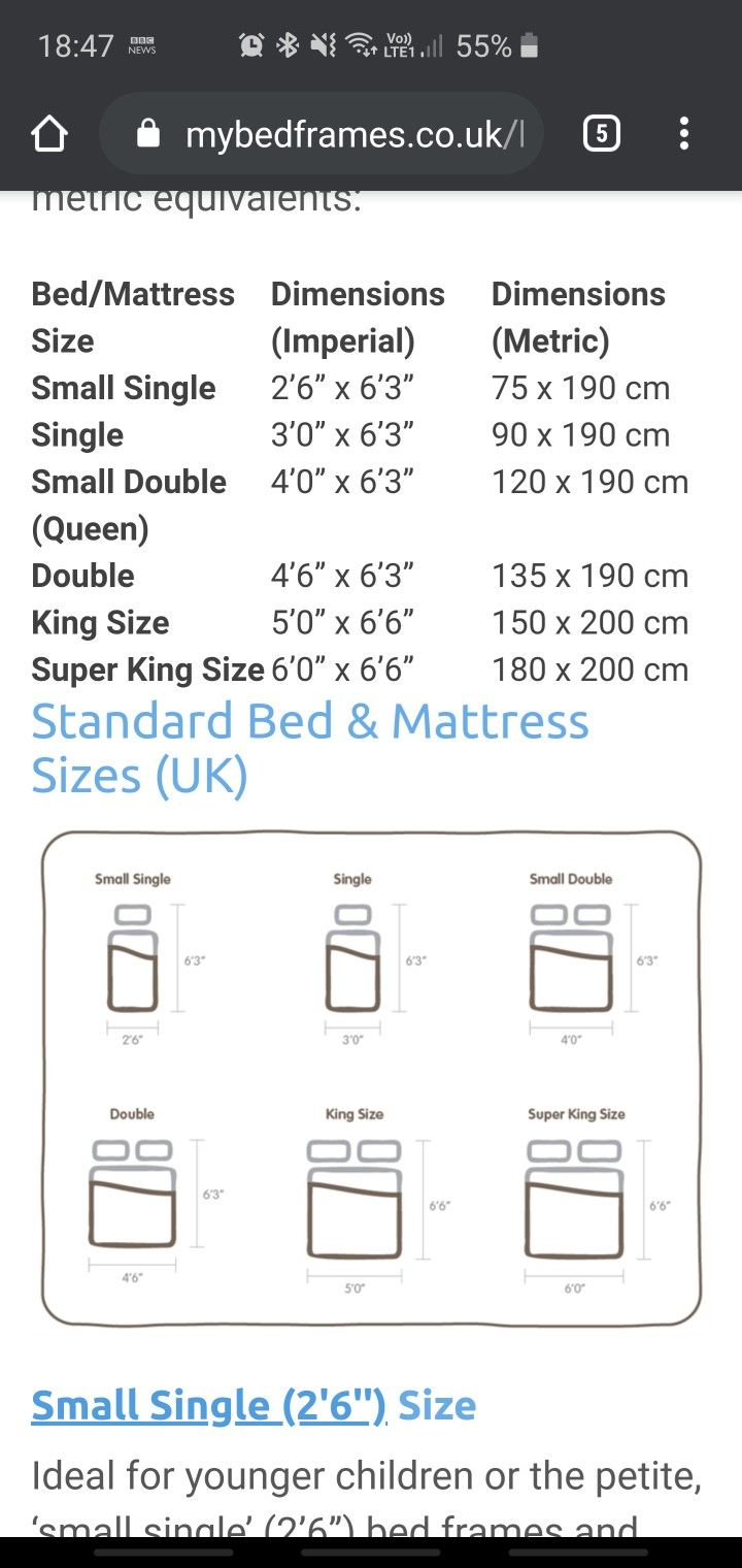 Pin by Paul Blake on ensuite in 2020 Mattress dimensions