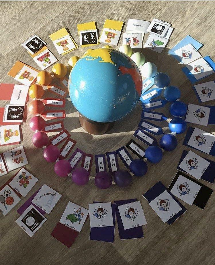 Quand Mesurer Le Temps Devient Un Jeu D Enfant Le Blog De Sylvie D Esclaibes Jeux Enfants Jeux Jeu D Enfants