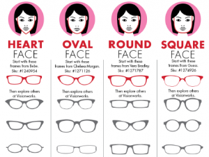 Types Of Glasses Frames For Face Shapes : glasses frames for face shape - Buscar con Google ...