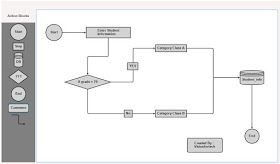 Solution draw flowchart with drag and drop facility using html javascript also rh pinterest