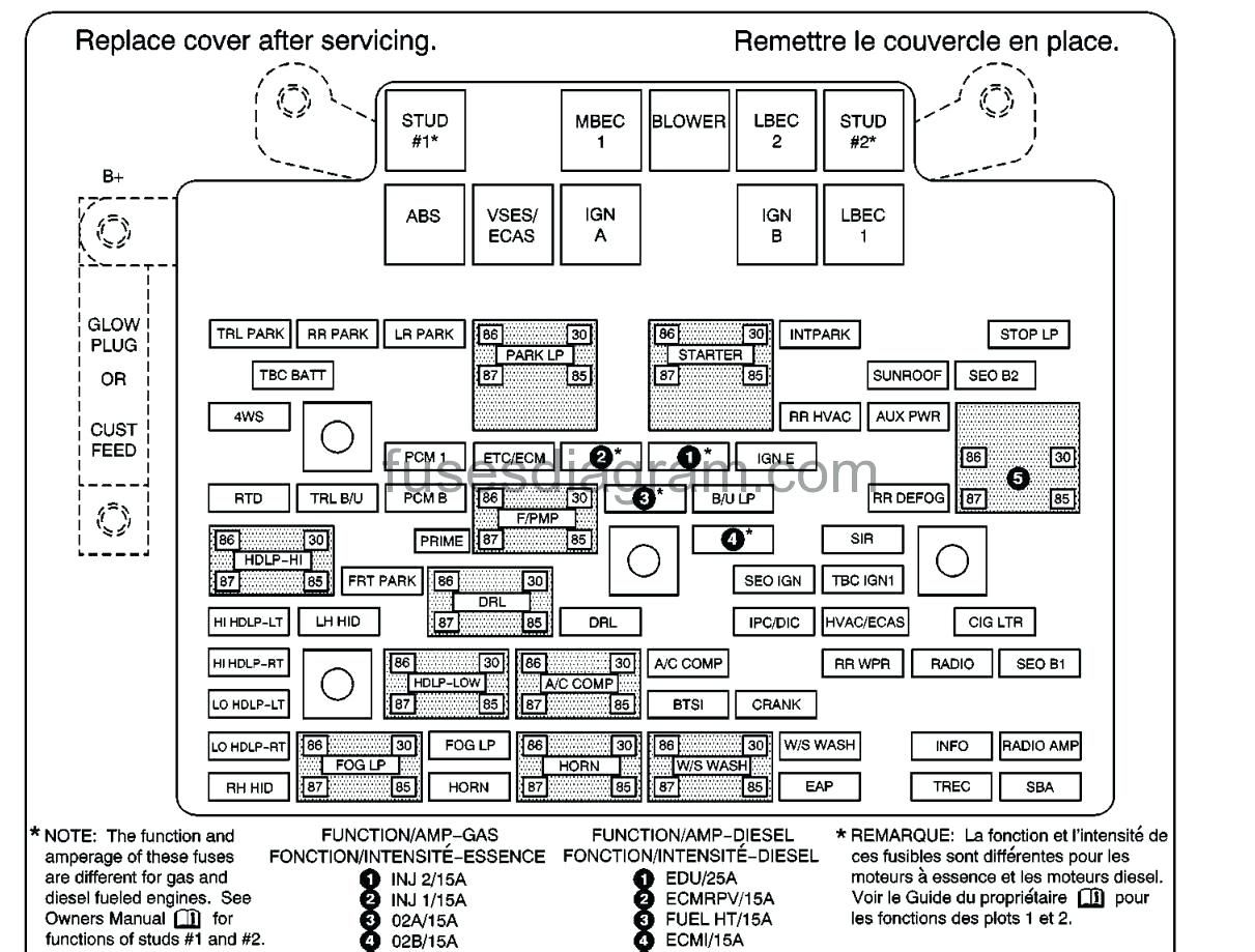 Fuse Box Wiring Diagram