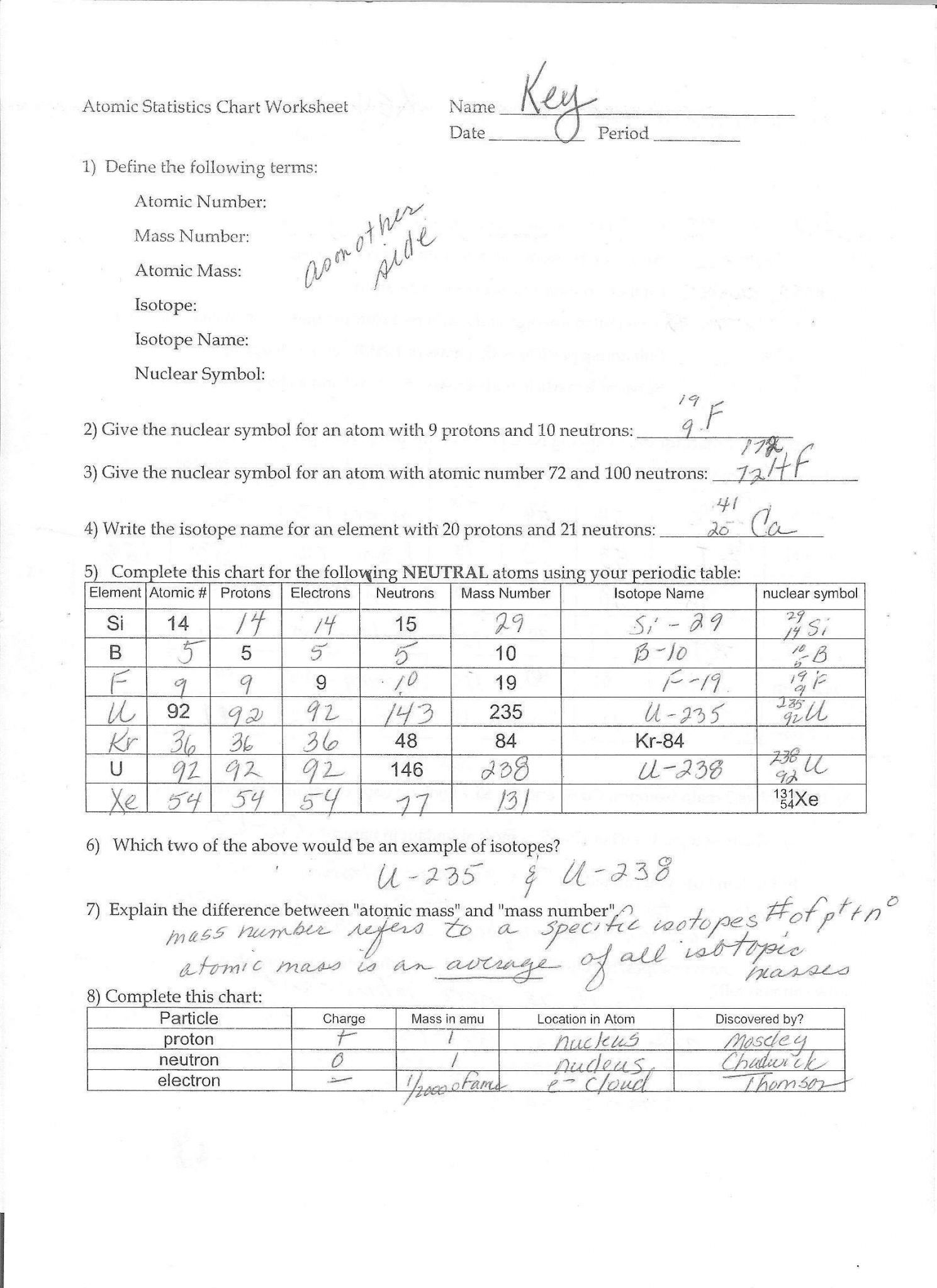Isotopes Ions And Atoms Worksheet 1 Answers