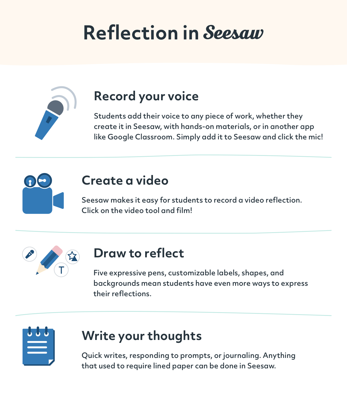Add layers of reflection to any piece of work with Seesaw