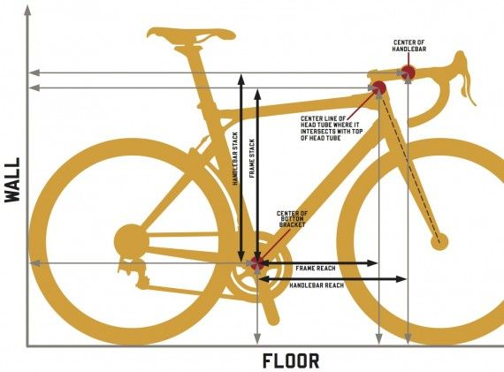 Technical Faq Setting Your Bikes Up Identically Bike Bicycle