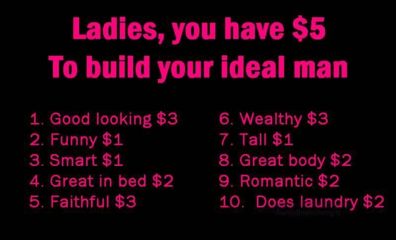 build your ideal man online party game paparazzi pinterest