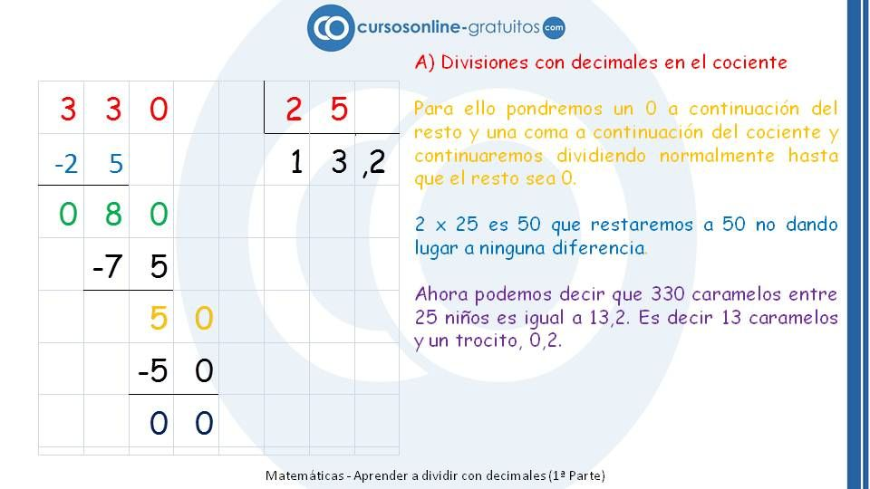 Divisiones Con Decimales Planner Matemática