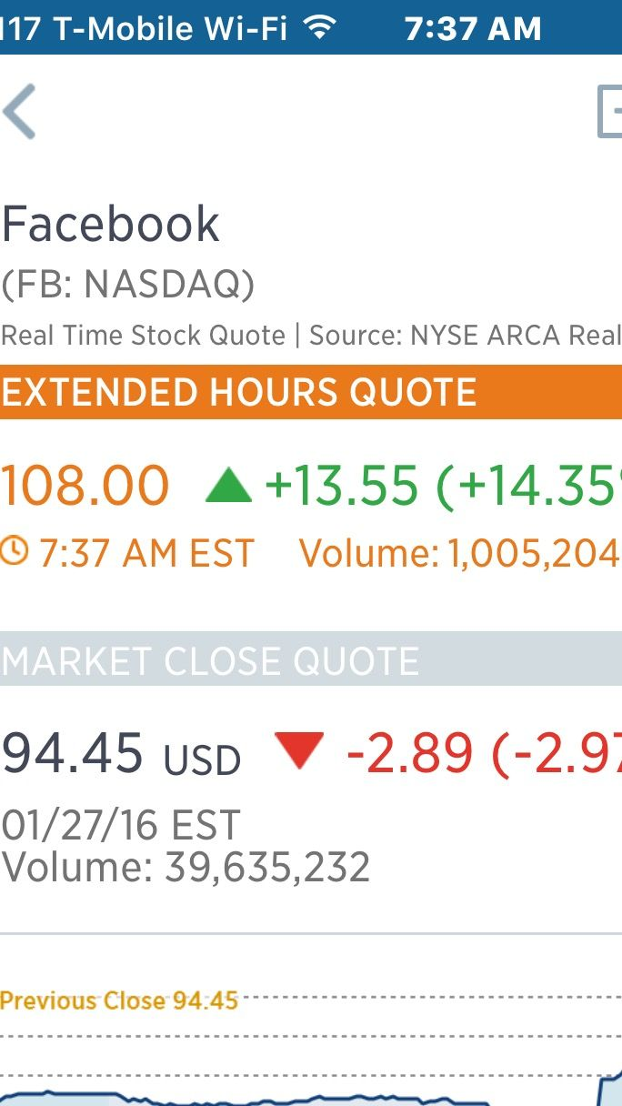 Facebook Stock Quote Mesmerizing Nyt Now How Walking In Nature Changes The Brain Httpnytims