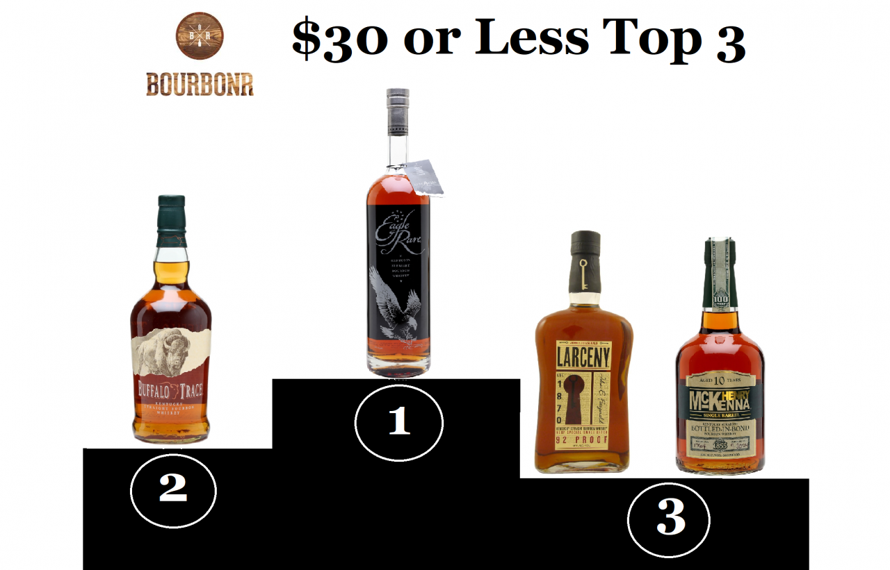 what is bourbon whisky made from