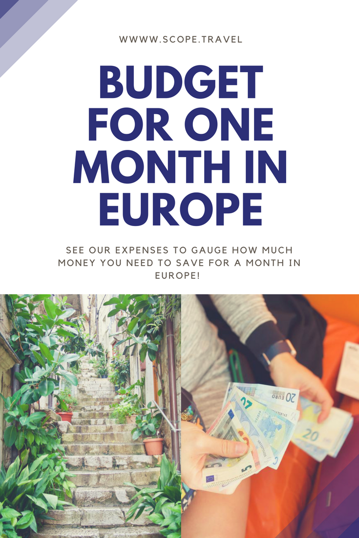 How Much Money You Need To Travel Europe