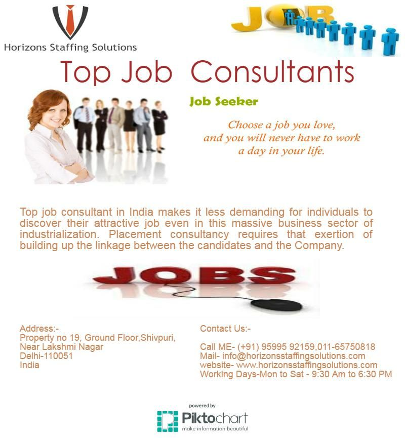 There are numerous Top placement consultants in Delhi who will - post your resume