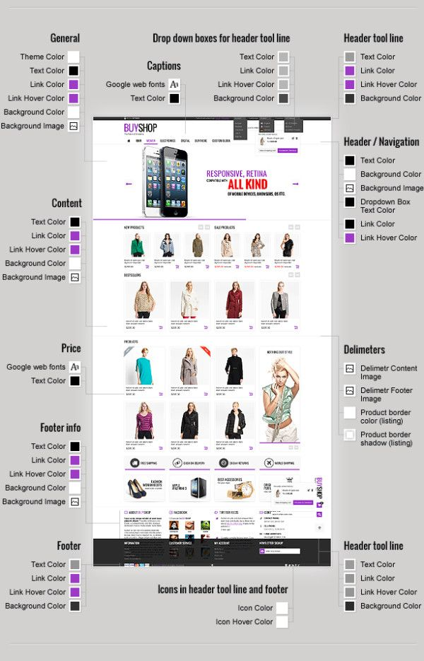 BuyShop - Premium Responsive Virtuemart Joomla Template is one of ...