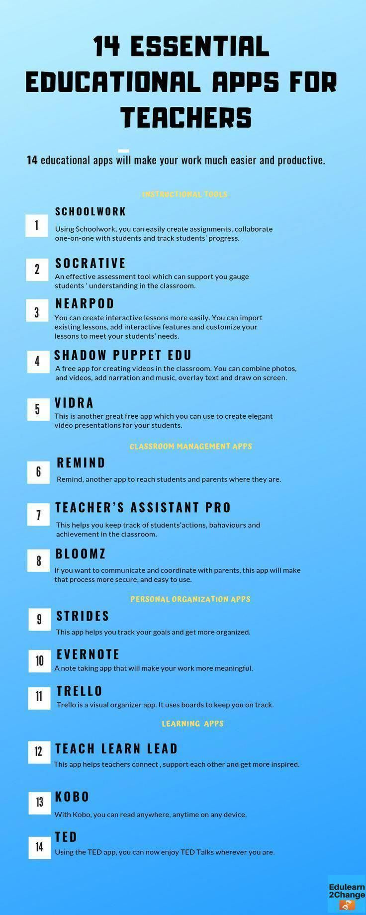 14 Essential Educational Apps for Teachers