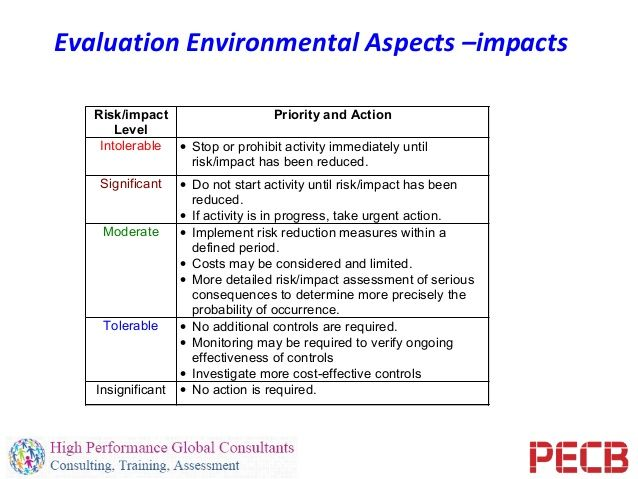 Billedresultat For Aspect Impact Analysis Iso     Iso