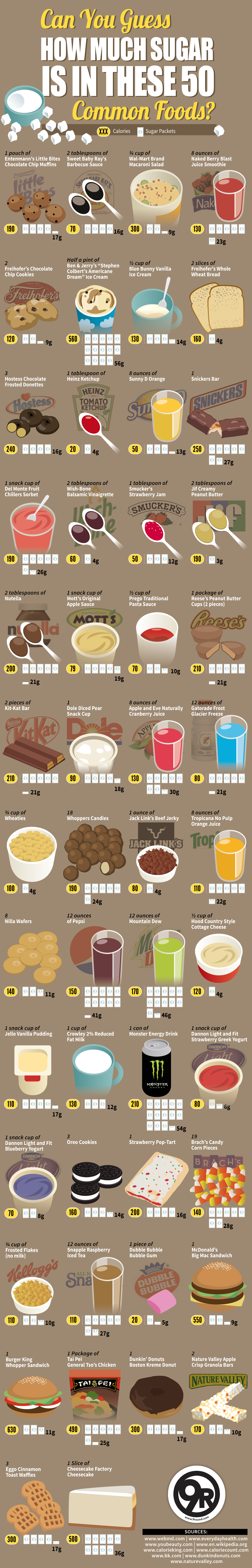 Can You Guess How Much Sugar is in These 50 Common Foods? #Infographic
