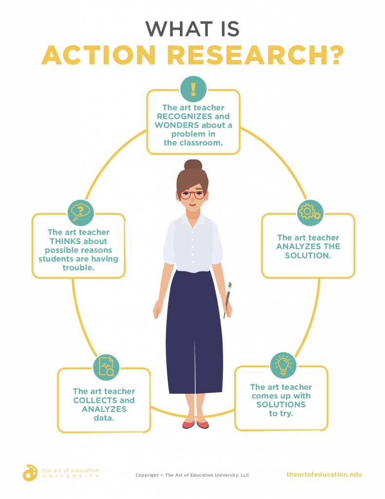 How Action Research Can Improve Your Teaching Action Research Research In Education Teaching