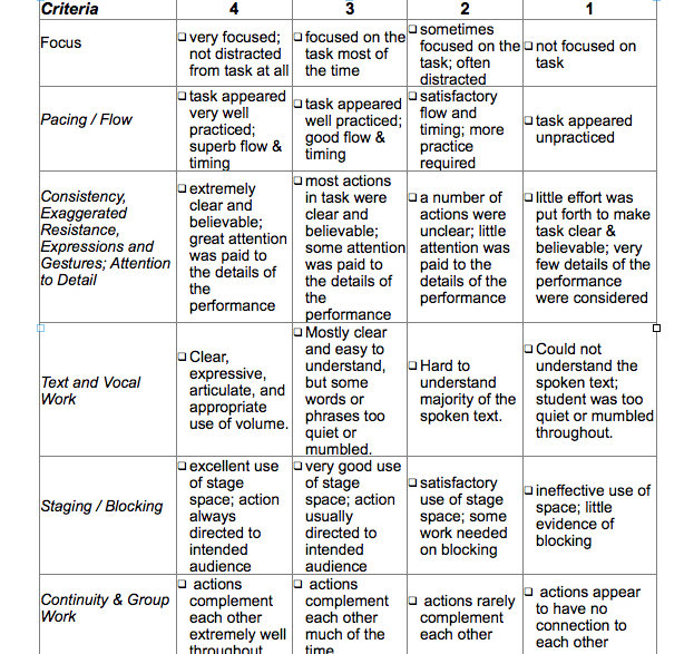 Rubric, Great Drama Class Resources With Rubrics, Lesson