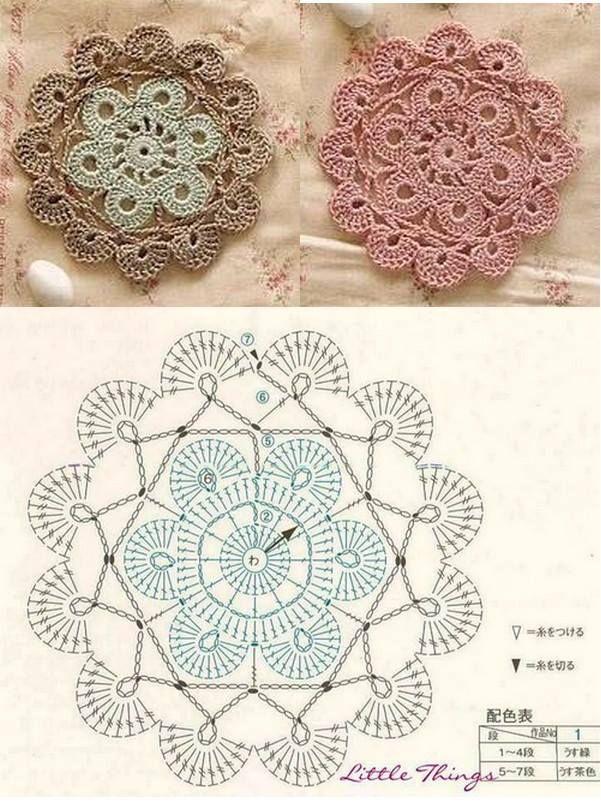 Le crochet de Anne #crochetmandalapattern