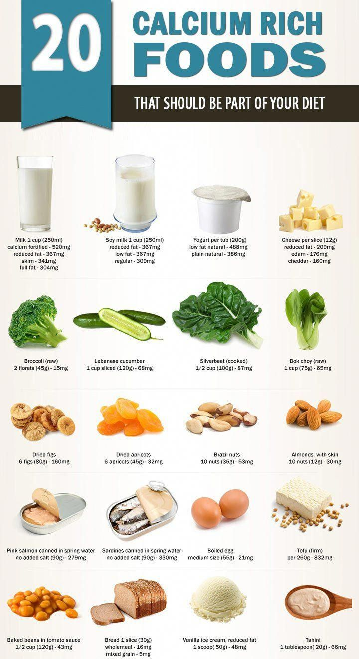 Calcium Rich Foods Foods with calcium, Magnesium rich