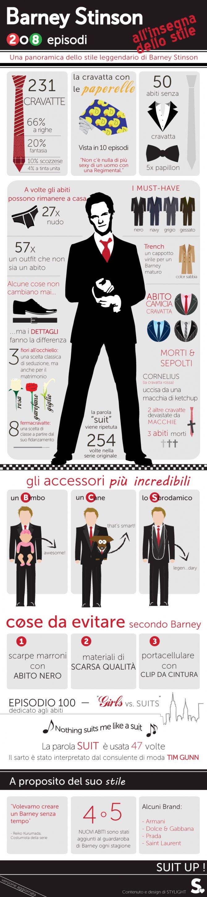 """Infografica """"All'insegna dello stile"""" Barney Stinson"""