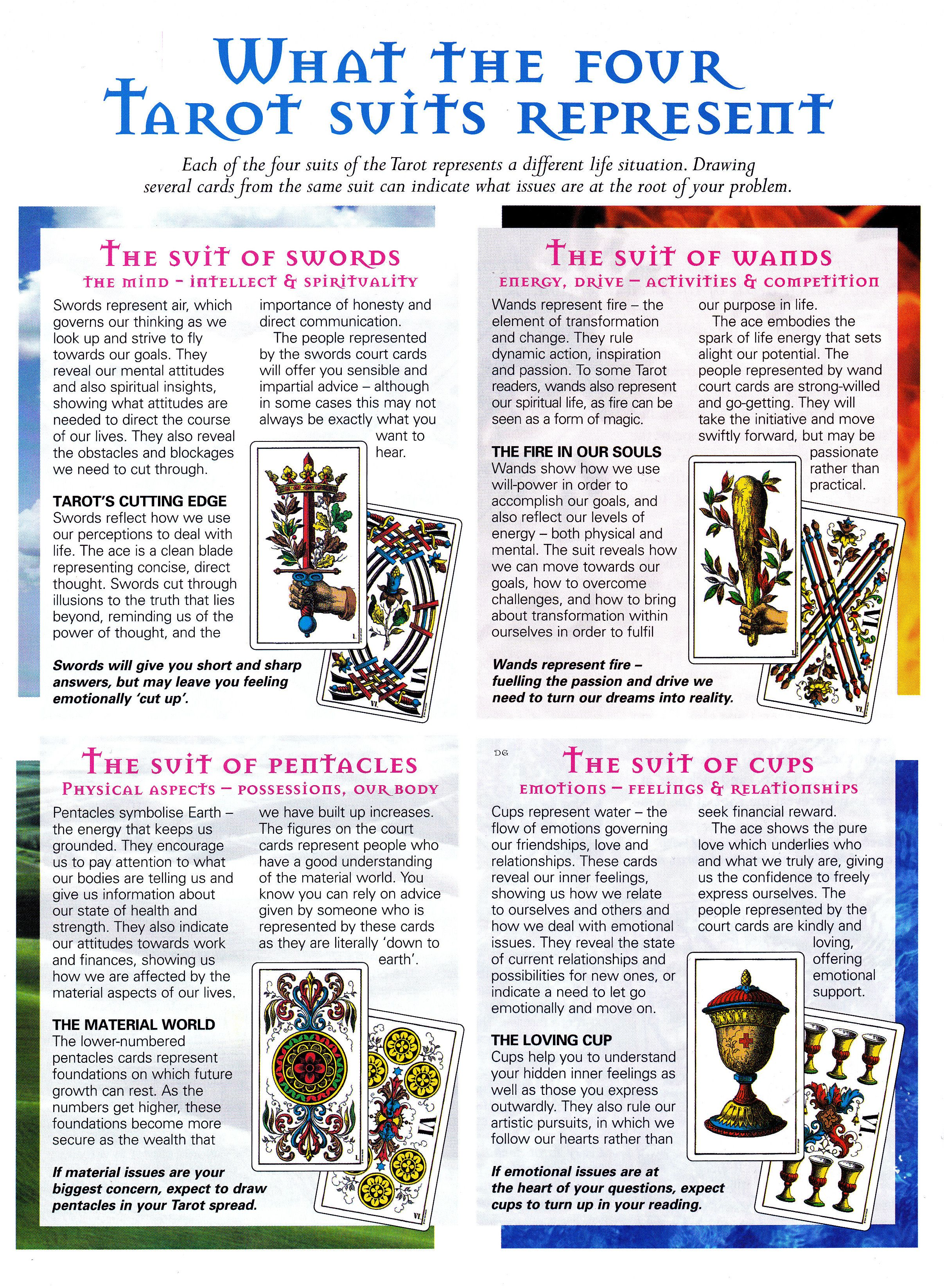What The Four Tarot Suits Represents