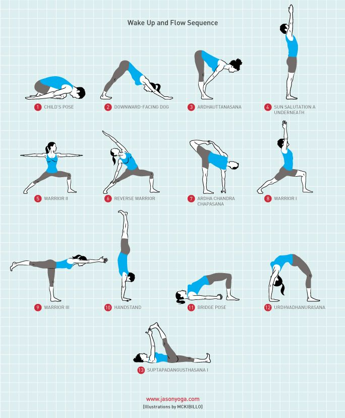 Morning Yoga Flow Sequence Jason Crandell Vinyasa Yoga Method Morning Yoga Sequences Morning Yoga Flow Yoga Flow Sequence