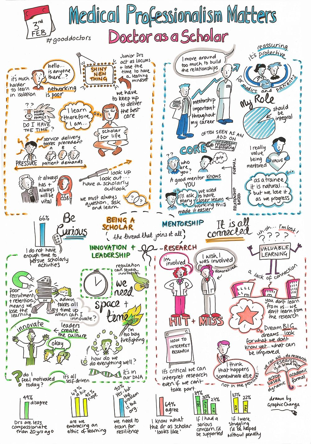 graphic recording and illustration