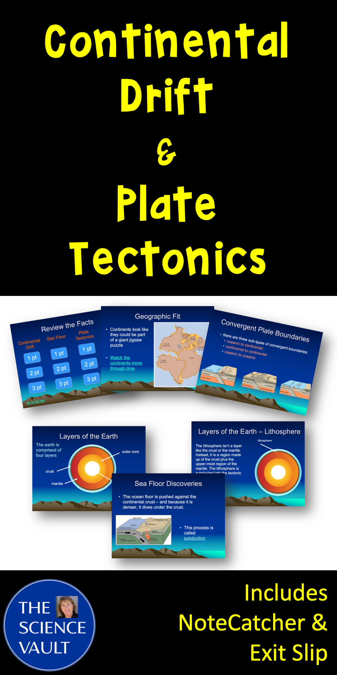 Continental Drift Plate Tectonics And Layers Of Earth